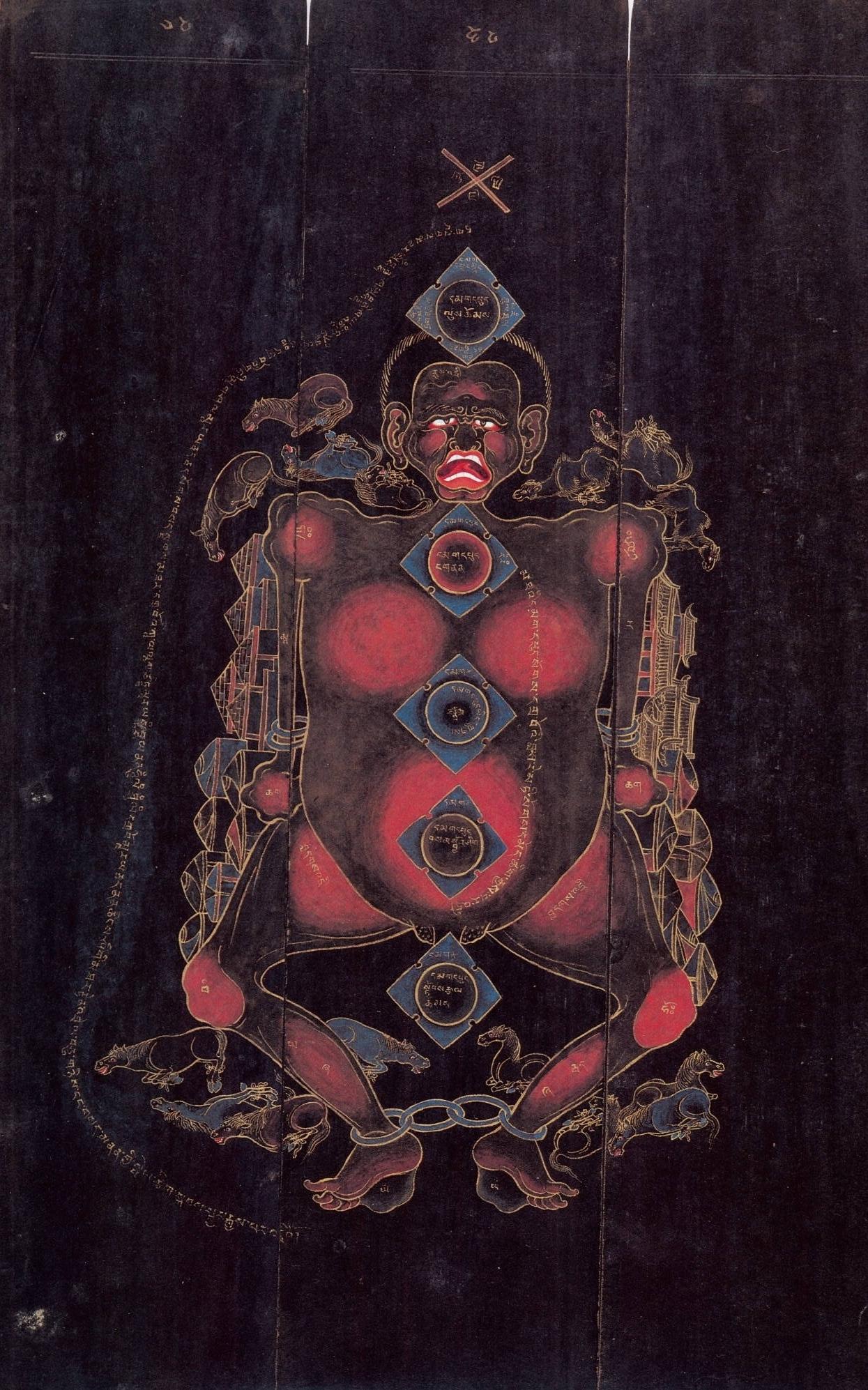 Тибет охраняемый и хранимый